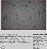 Виньетирование 135 мм f/4.0