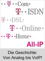 Umstellung auf IP / IP-basierter Anschluss - Die Geschichte: Von Analog bis VoIP!
