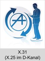 Freischaltungen und Funktionserweiterungen: Dongle-Freigabe, Freischaltcode, Aktivierung für Telefonanlagen: X.31 (X.25 im D-Kanal)