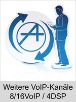 Freischaltungen und Funktionserweiterungen: Dongle-Freigabe, Freischaltcode, Aktivierung für Telefonanlagen: Weitere VoIP-Kanäle für COMmander 8/16VoIP-Module und COMpact 4DSP-Modul