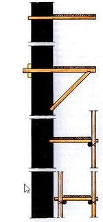 Skizze der Gerüstformen