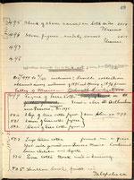 Registro donde se describe la figura de terracota de Coatlinchan.( museo de historia natural de Nueva York).