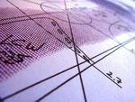 Technische Zeichnung Methode n. Derks NL