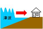 防災避難・津波・地震シェルターHIKARi「ヒカリ」