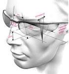 Alcom Brillengläser - qualitativ hochwerte, europäische Markengläser