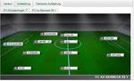 Aufstellung FC Au-Berneck 05