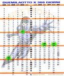 "Cartolina calendario ""Fumettopoli"" 2008"