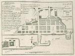 """1788 """"Plano de los muelles de la ciudad de Santander y su nueva población"""", por Agustín de Colosía"""