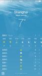 Das Wetter am 17. Dezember 2014 in Shanghai.