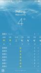 Das Wetter am 17. Dezember 2014 in Peking.