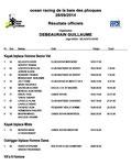 1 Résultats Officiels Sélectif Ocean Racing FFCK Dimanche 28 Septembre 2014