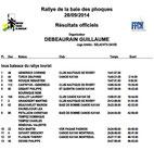 Résultats Officiels Touriste Rallye de la Baie des Phoques Dimanche 28 Septembre 2014