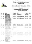 1 Résultats Officiels Scratch Dimanche 28 Septembre 2014 Rallye de la Baie des Phoques