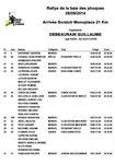 3 Résultats Officiels Scratch Dimanche 28 Septembre 2014 Rallye de la Baie des Phoques