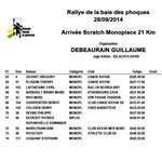 6 Résultats Officiels Scratch Dimanche 28 Septembre 2014 Rallye de la Baie des Phoques