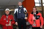 09.02.13 Sieger Italienmeisterschaft Serie B