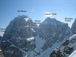 Nach Osten hin erhebt sich der Wischberg (2666m) und links davon der Sella Nabois (1970m). Er wird flankiert von der Kastrein Spitze (2502m). Mehrere Scharten schneiden sich rund um diese beiden Berge ein