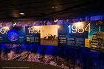 Museum am Nordkap