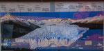 ...die Abmessungen des Gletscherfeldes