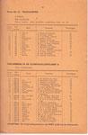 40Kaagweek 1940