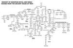 Graeff-Stammbaum (Familiengeschichte)