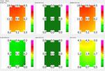Diagramme des mesures de champs électriques et magnétiques BF