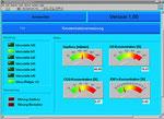 Status Gaskonzentrationsmessung. Prozessvisualisierung mit Lab View® auf einem angeschlossenen PC