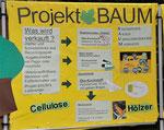 Vorbereitung für die Wirtschaft-Live-Messe 2014 an den BBS Buchholz