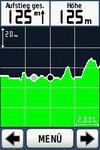 Höhenprofil der Strecke inkl. VT und eigene Position