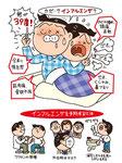 インフルエンザ 予防