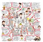 新宿イラストマップ