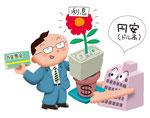 金融 経済 外貨預金