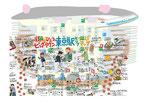 東京駅 イラストマップ