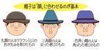 人物 行動 生活 帽子