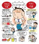 下痢 細菌性食中毒 潰瘍性大腸炎 過敏性腸症候群 クローン病 慢性膵炎