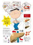 脂肪肝 肝炎 肝硬変 肝臓がん 肝がん
