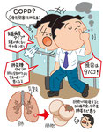 COPD 慢性閉塞性肺疾患