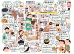 新御徒町 佐竹商店街 イラストマップ