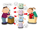 金融 経済 電話マイラインサービス