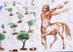 Schönheiten von Milos,  40X60cm, Tusche, Aquarell auf Papier, 1993