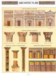 Elèments d'architecture