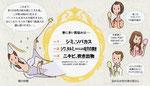 白ゆり1104号特集イラスト -1 拡大1
