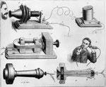 Telephone: Alexander Graham Bell, 1876