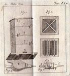 """Fig. 1 e 2:  """" … l'arnia sarà composta di quattro cassette   quadrangolari  uguali poste una sull'altra … e coperte da  una tavola amovibile … interiormente hanno due assicelle poste in croce o parallele alle quali le api attaccano i loro favi …"""" Fig.3 e"""
