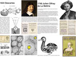 Julien Offray de La Mettrie. 1748. Uit: Martijn Huting. Timeline. 2016.