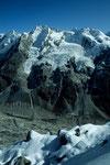 Gipfelkette mit Shishapangma  8027 m
