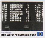 Nr 174 Rot-Weiss Frankfurt 1980