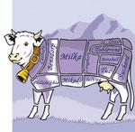 Milka  -  Kunde: Key Account, Österreichischer Agrarverlag
