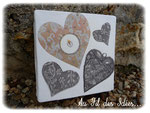 """Mini tableau  """"Avec le coeur"""" - Printemps 2012"""