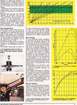 Bild: DDS 1981 Heft 05 (Die Neue aus Zschopau) Seite 005